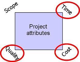 attributessmall