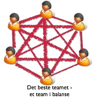 TeamBalanse